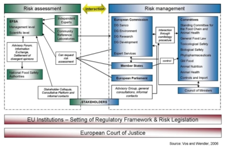 an analysis of the interaction of the institutions in the european union Policy-making institutions and water policy outputs in the european union and the united states: a comparative analysis.