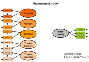 Measurement20model2058020405.jpg