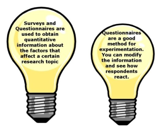 21 Qualitative Research An Example Focus Groups